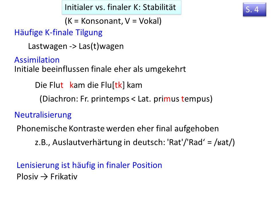 6. Die phonetischen Grundlagen der Silbe Vorlesung 6 Warum kommen KV-Silben o ̈ fters als VK-Silben vor? S. 4 Was sind phonotaktische Beschra ̈ nkung?