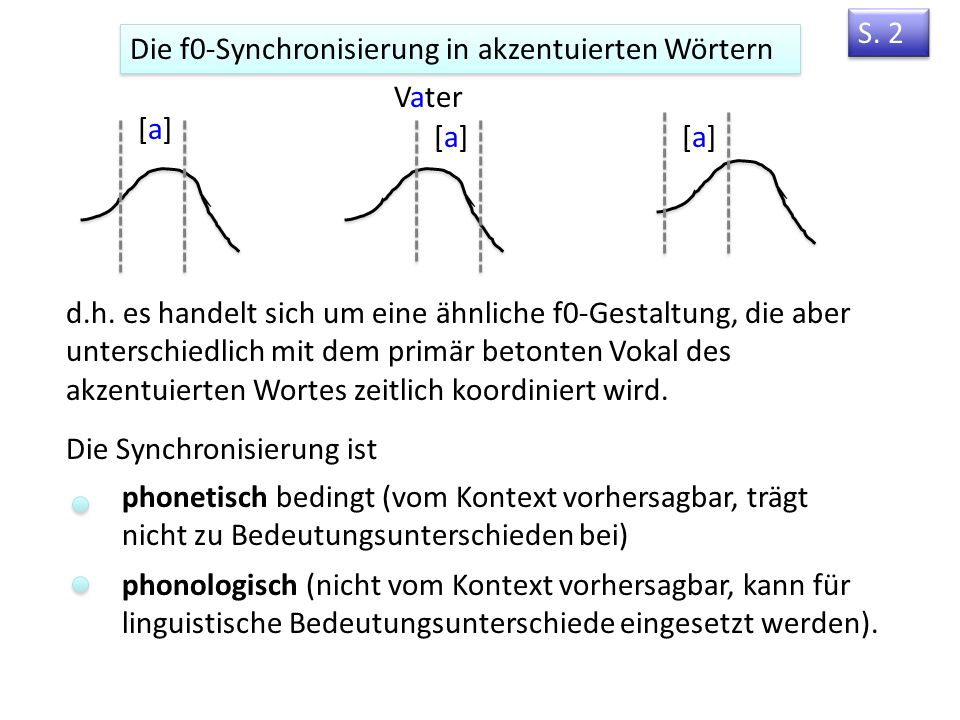8. Die Synchronisierung der Grundfrequenz in akzentuierten Wörtern. Vorlesung 8 S. 2, 15/16 phonetische vs. phonologische Faktoren S 13: Segmental anc