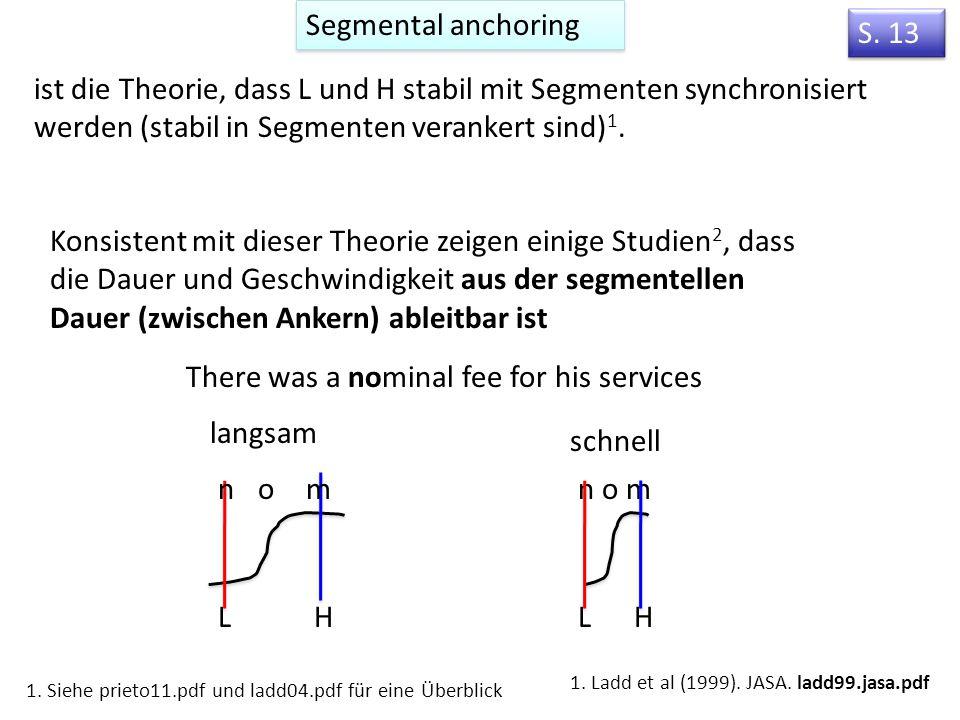 Lexikalischer Wortakzent: Schwedisch Semantik: Deutsch, Englisch Syntax (Aussage/Frage): Italienisch, Russisch Phonologische Faktoren in der Synchroni