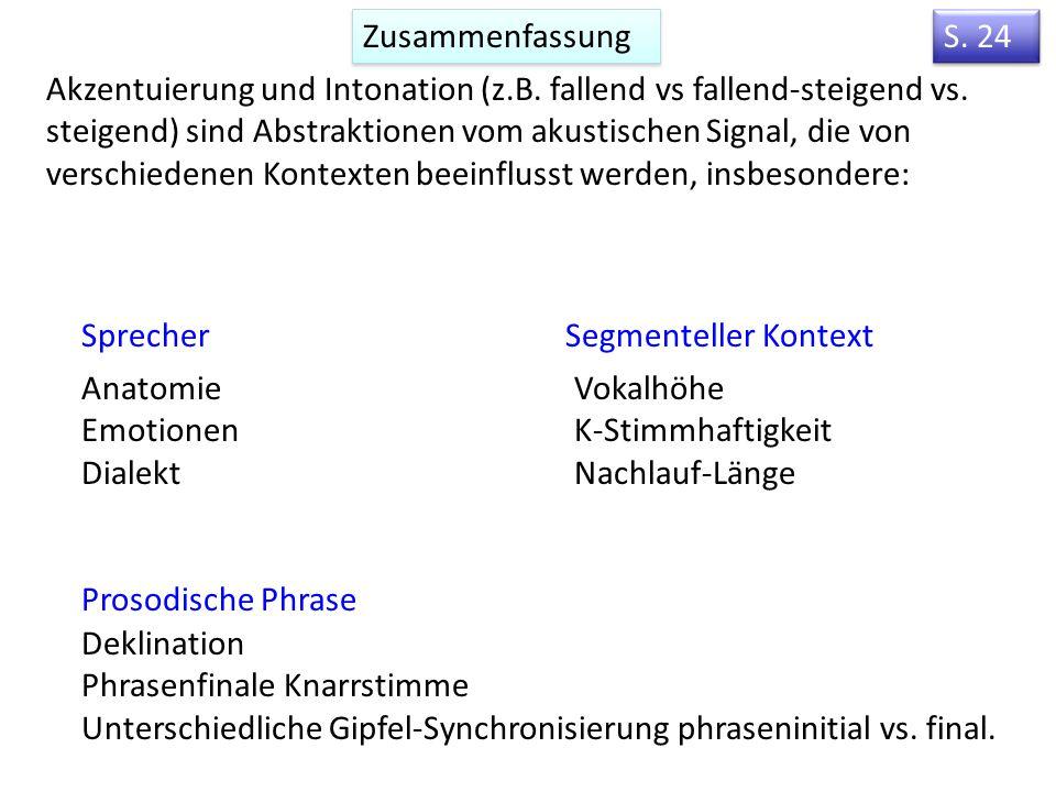 2. Einflüsse auf die Grundfrequenz (f0) Seite 2, 24 Sprecher: Anatomie, Dialekt, Emotionen Mikroprosodie: Einfluss von stimmlosen Segmenten auf f0; Tr