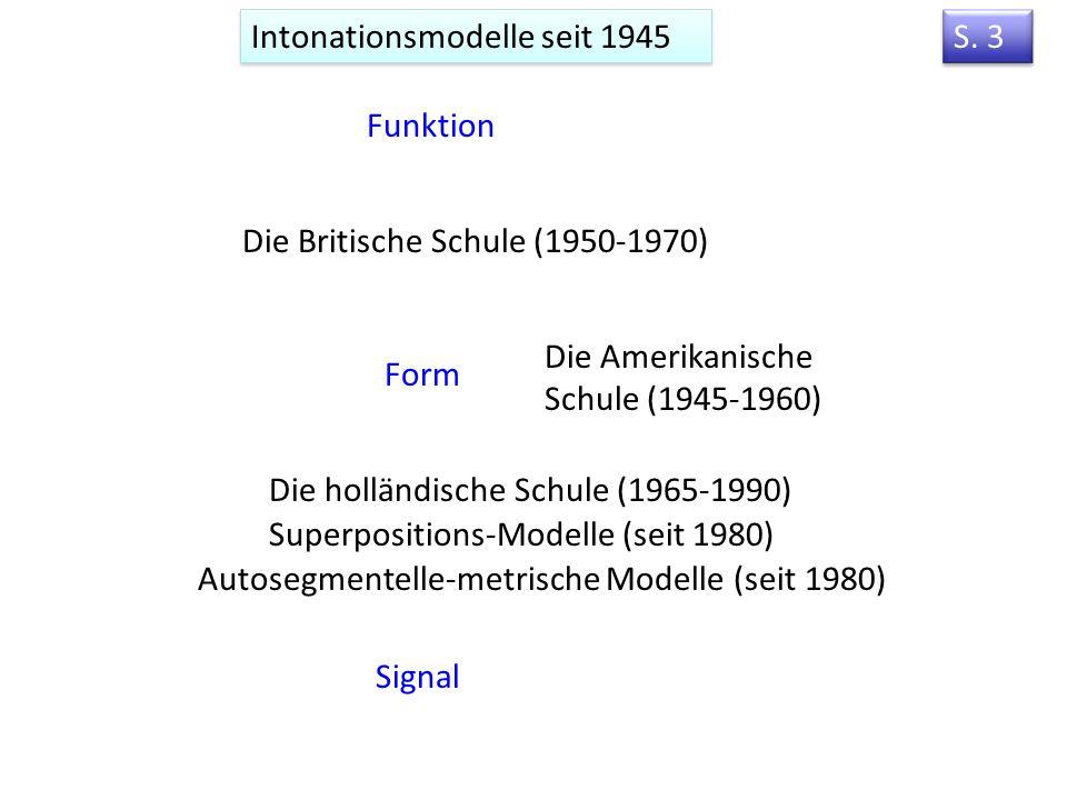 3. Modelle der Intonation Vorlesung 3 S. 3 Amerikanische Schule, britische Schule, holla ̈ ndische Schule, S. 7 Unterschiede Amerikanische vs. britisc