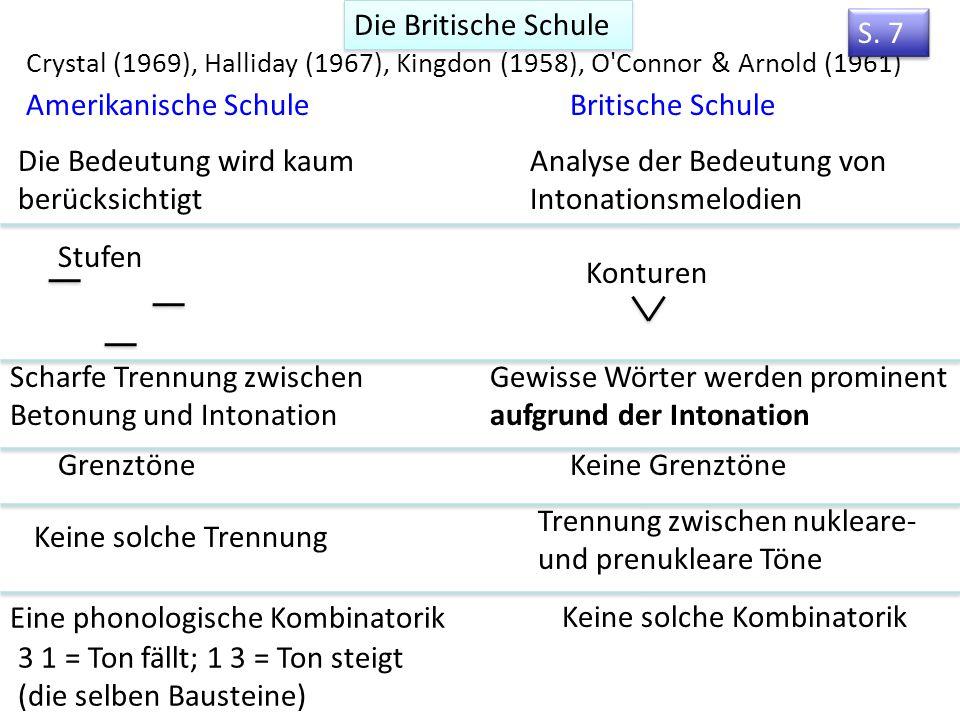 Funktion Form Signal Die Amerikanische Schule (1945-1960) Die Britische Schule (1950-1970) Die holländische Schule (1965-1990) Superpositions-Modelle