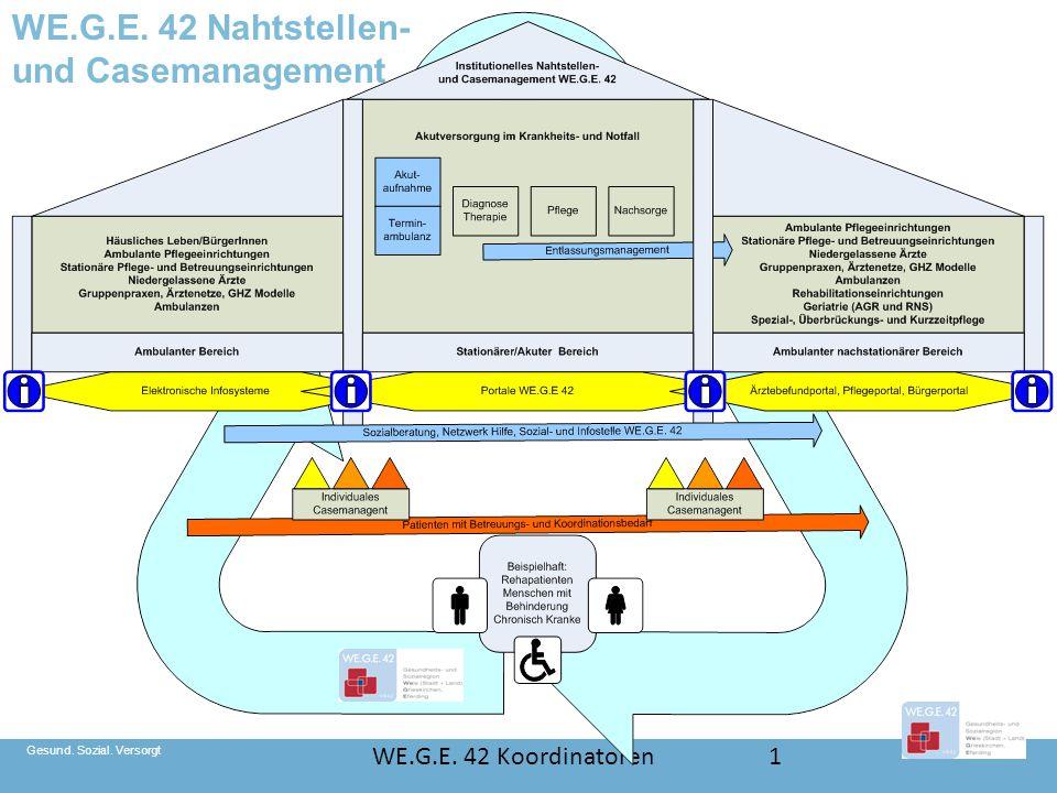 Gesund. Sozial. Versorgt WE.G.E. 42 Koordinatoren1 WE.G.E. 42 Nahtstellen- und Casemanagement