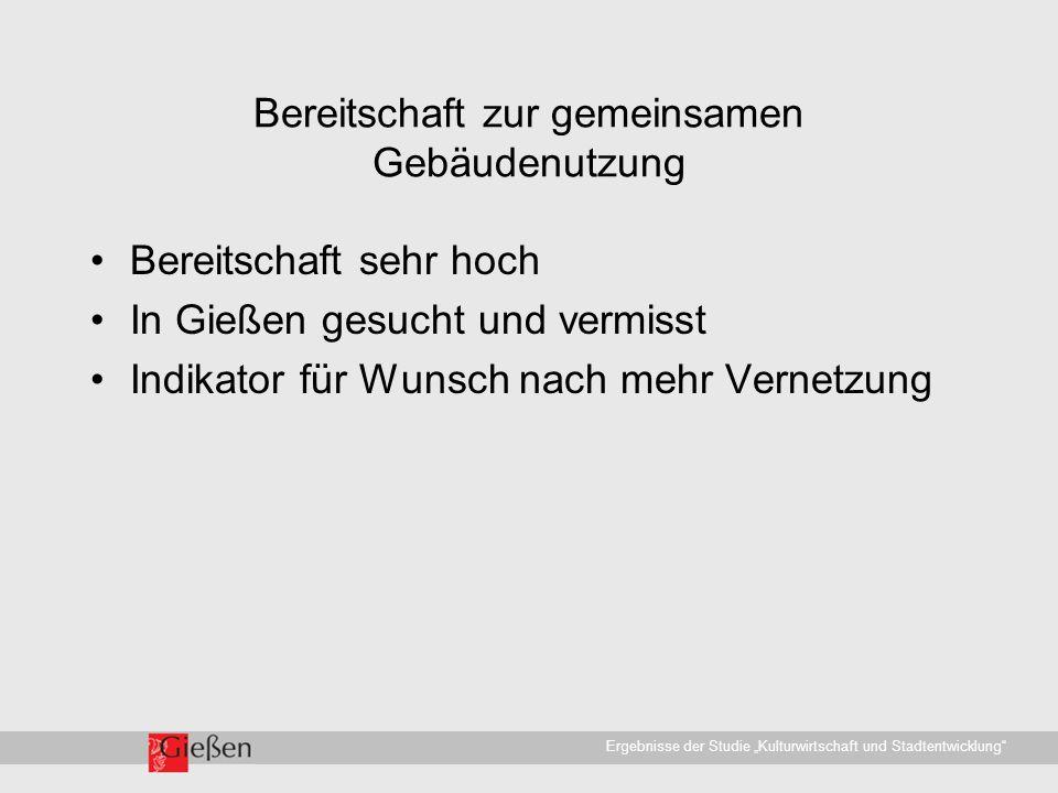 """Universitätsstadt Gießen · WirtschaftsförderungErgebnisse der Studie """"Kulturwirtschaft und Stadtentwicklung Bereitschaft zur gemeinsamen Gebäudenutzung Bereitschaft sehr hoch In Gießen gesucht und vermisst Indikator für Wunsch nach mehr Vernetzung"""
