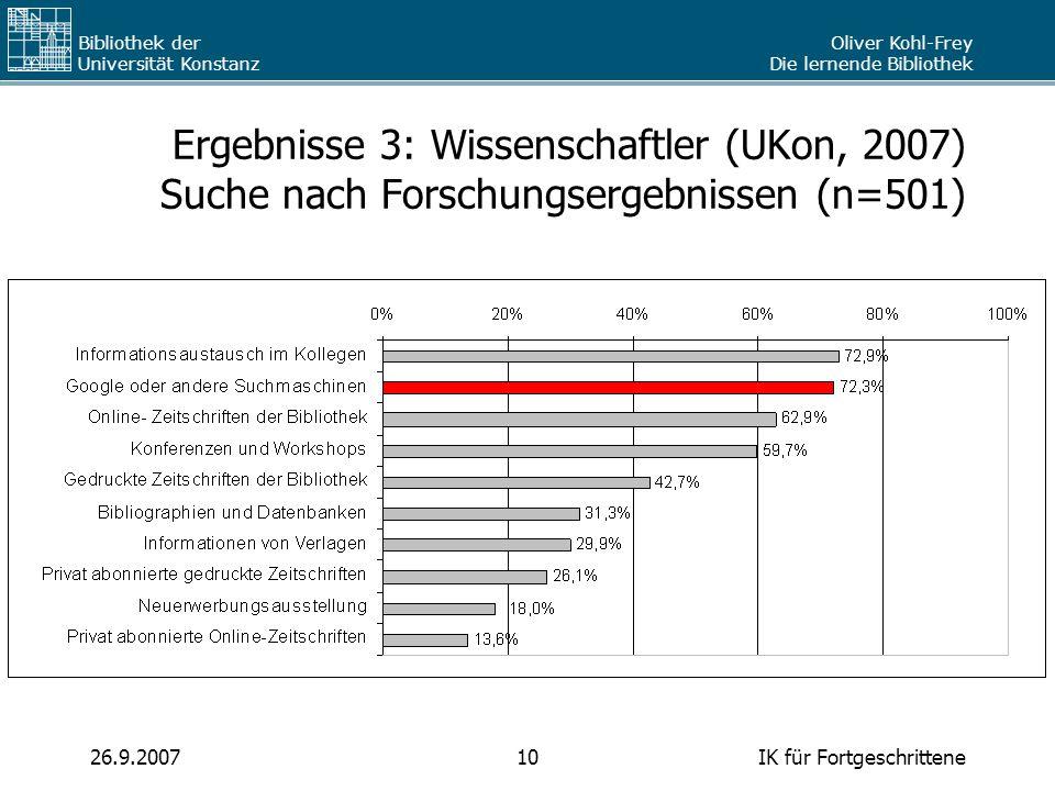 Oliver Kohl-Frey Die lernende Bibliothek Bibliothek der Universität Konstanz IK für Fortgeschrittene1026.9.2007 Ergebnisse 3: Wissenschaftler (UKon, 2