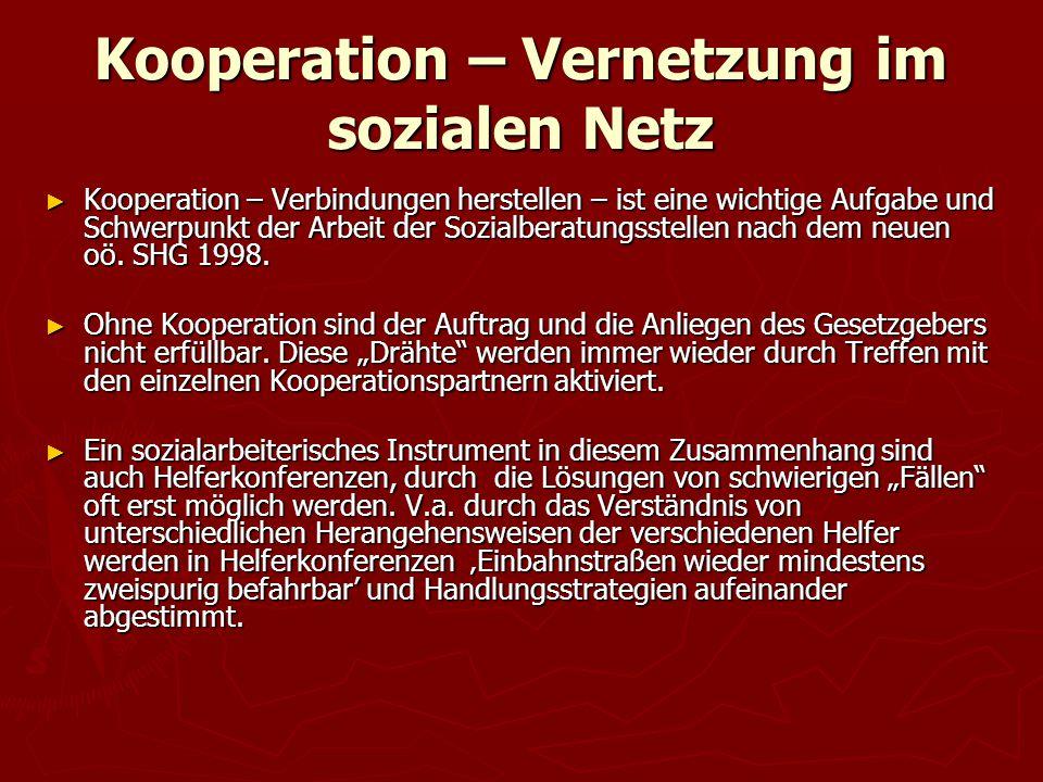 Kooperation – Vernetzung im sozialen Netz ► Kooperation – Verbindungen herstellen – ist eine wichtige Aufgabe und Schwerpunkt der Arbeit der Sozialber