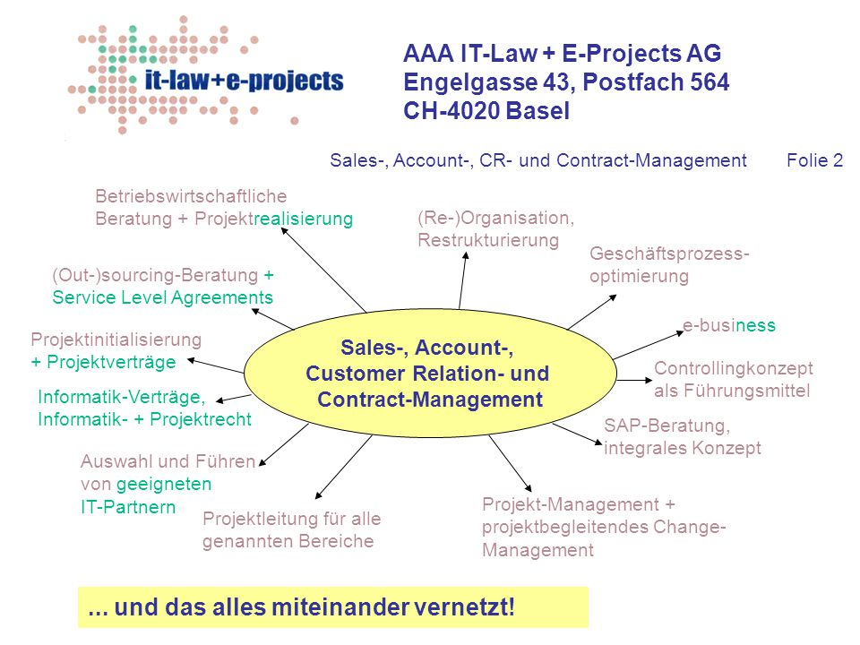 AAA IT-Law + E-Projects AG Engelgasse 43, Postfach 564 CH-4020 Basel Sales-, Account-, Customer Relation- und Contract-Management Betriebswirtschaftli