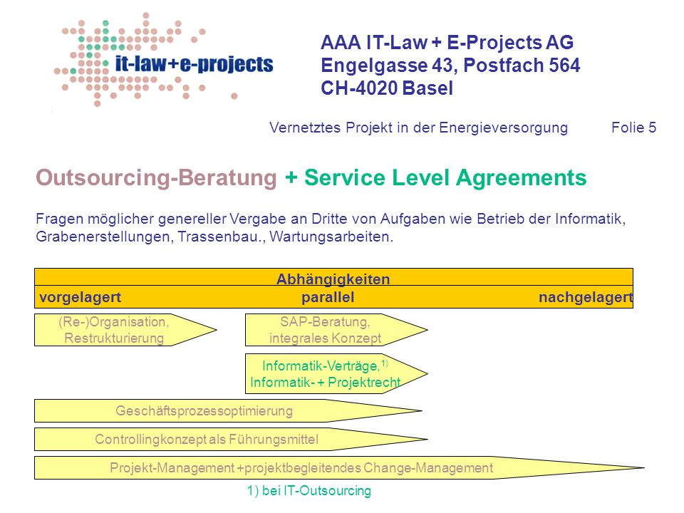 AAA IT-Law + E-Projects AG Engelgasse 43, Postfach 564 CH-4020 Basel Vernetztes Projekt in der EnergieversorgungFolie 5 Outsourcing-Beratung + Service