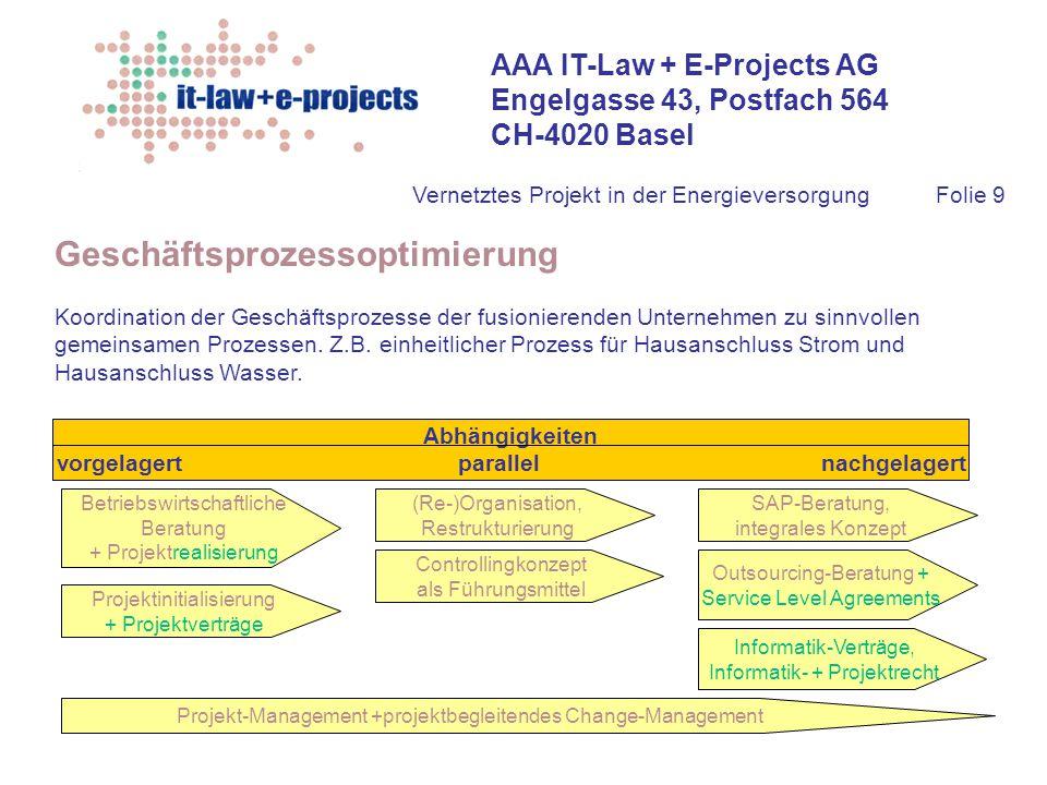 AAA IT-Law + E-Projects AG Engelgasse 43, Postfach 564 CH-4020 Basel Vernetztes Projekt in der EnergieversorgungFolie 9 Geschäftsprozessoptimierung Ko