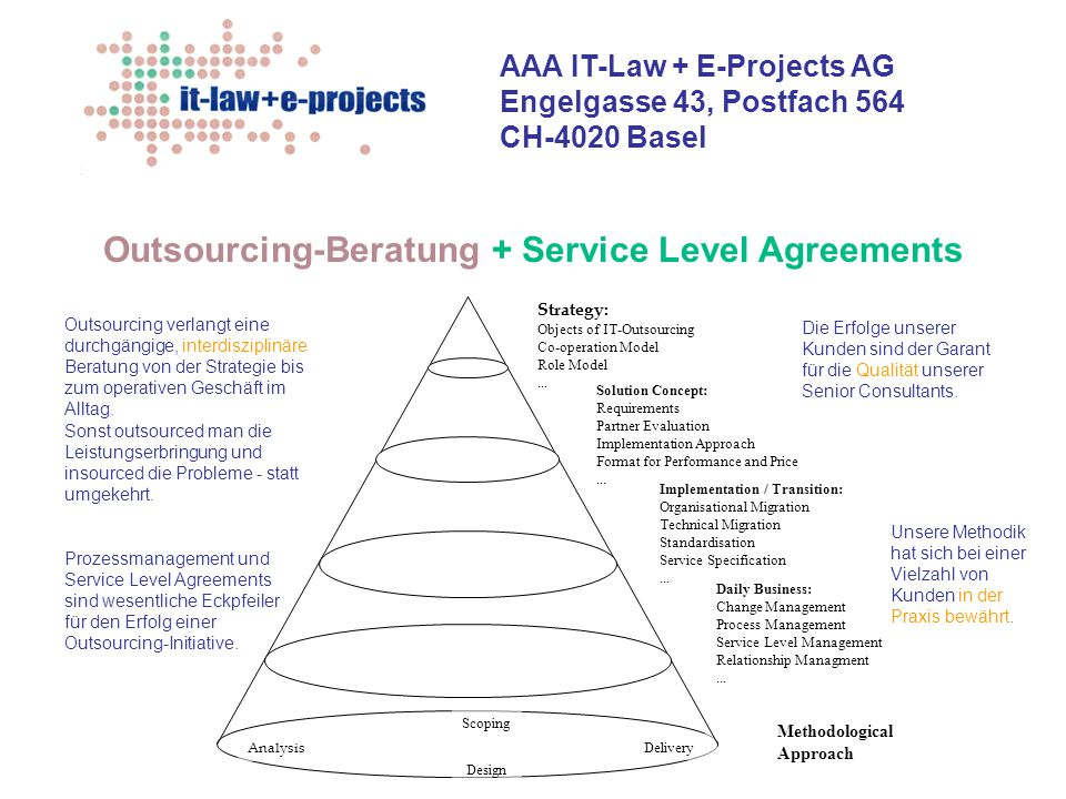 AAA IT-Law + E-Projects AG Engelgasse 43, Postfach 564 CH-4020 Basel Outsourcing-Beratung + Service Level Agreements Scoping Design Analysis Delivery Strategy: Objects of IT-Outsourcing Co-operation Model Role Model...