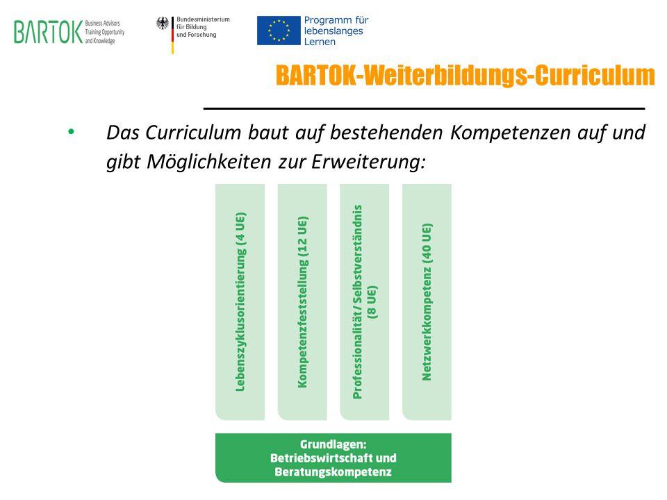 BARTOK-Weiterbildungs-Curriculum Das Curriculum baut auf bestehenden Kompetenzen auf und gibt Möglichkeiten zur Erweiterung: ________________________________________________