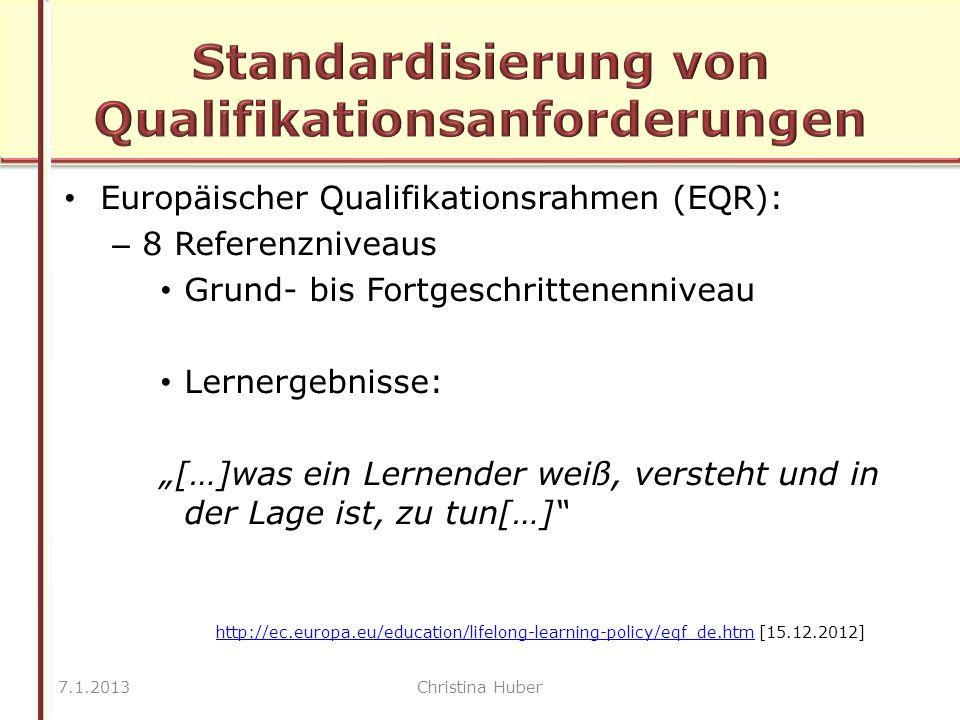 """Europäischer Qualifikationsrahmen (EQR): – 8 Referenzniveaus Grund- bis Fortgeschrittenenniveau Lernergebnisse: """"[…]was ein Lernender weiß, versteht und in der Lage ist, zu tun[…] 7.1.2013Christina Huber http://ec.europa.eu/education/lifelong-learning-policy/eqf_de.htm [15.12.2012]http://ec.europa.eu/education/lifelong-learning-policy/eqf_de.htm"""
