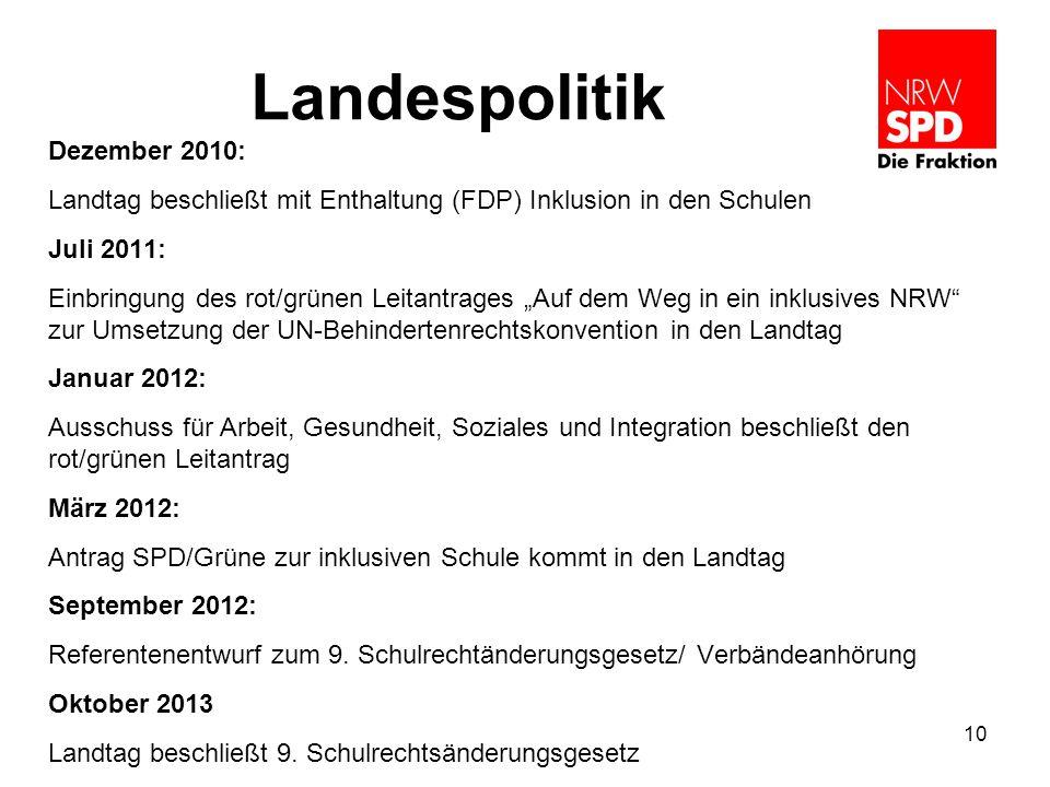 """Landespolitik Dezember 2010: Landtag beschließt mit Enthaltung (FDP) Inklusion in den Schulen Juli 2011: Einbringung des rot/grünen Leitantrages """"Auf"""