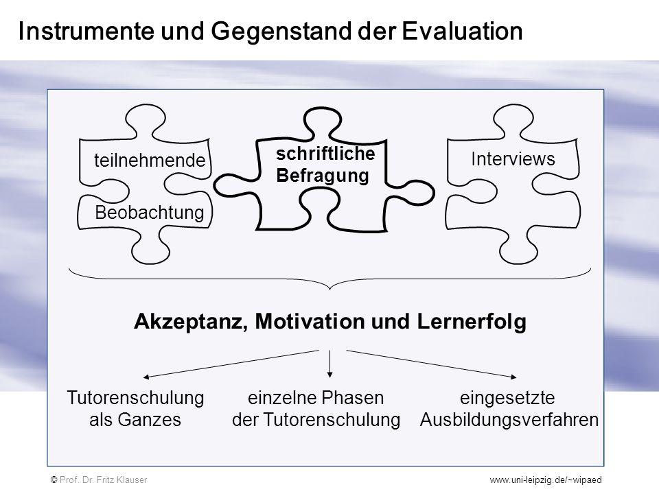Instrumente und Gegenstand der Evaluation schriftliche Befragung Beobachtung teilnehmende Interviews © Prof. Dr. Fritz Klauserwww.uni-leipzig.de/~wipa