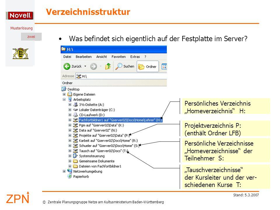 © Zentrale Planungsgruppe Netze am Kultusministerium Baden-Württemberg Musterlösung zwei Stand: 5.3.2007 Verzeichnisstruktur Was befindet sich eigentlich auf der Festplatte im Server.