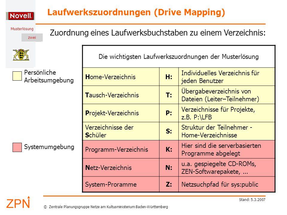 © Zentrale Planungsgruppe Netze am Kultusministerium Baden-Württemberg Musterlösung zwei Stand: 5.3.2007 Zuordnung eines Laufwerksbuchstaben zu einem Verzeichnis: Die wichtigsten Laufwerkszuordnungen der Musterlösung Home-VerzeichnisH: Individuelles Verzeichnis für jeden Benutzer Tausch-VerzeichnisT: Übergabeverzeichnis von Dateien (Leiter–Teilnehmer) Projekt-VerzeichnisP: Verzeichnisse für Projekte, z.B.