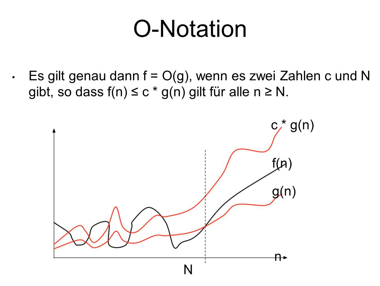 O-Notation Es gilt genau dann f = O(g), wenn es zwei Zahlen c und N gibt, so dass f(n) ≤ c * g(n) gilt für alle n ≥ N. c * g(n) f(n) g(n) N n