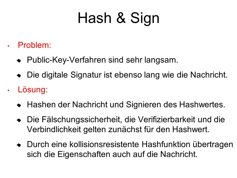 Hash & Sign Problem: Public-Key-Verfahren sind sehr langsam. Die digitale Signatur ist ebenso lang wie die Nachricht. Lösung: Hashen der Nachricht und