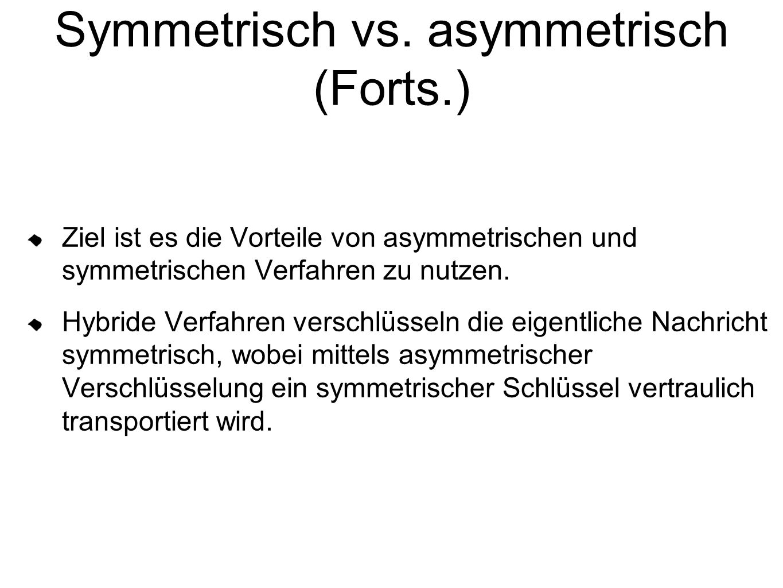 Symmetrisch vs. asymmetrisch (Forts.) Ziel ist es die Vorteile von asymmetrischen und symmetrischen Verfahren zu nutzen. Hybride Verfahren verschlüsse