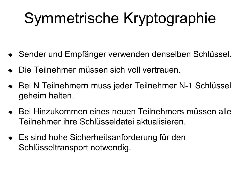 Symmetrische Kryptographie Sender und Empfänger verwenden denselben Schlüssel. Die Teilnehmer müssen sich voll vertrauen. Bei N Teilnehmern muss jeder