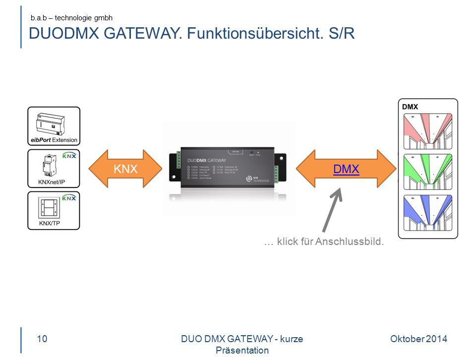 b.a.b – technologie gmbh DUODMX GATEWAY. Funktionsübersicht. S/R Oktober 201410DUO DMX GATEWAY - kurze Präsentation DMXKNX … klick für Anschlussbild.