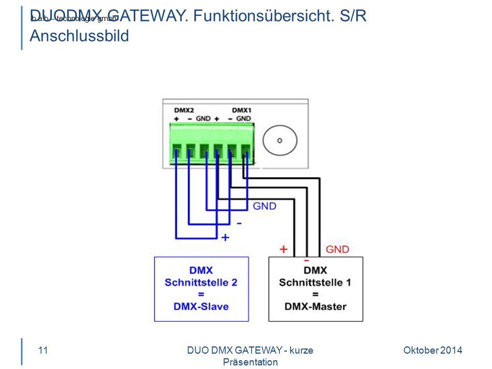 b.a.b – technologie gmbh DUODMX GATEWAY. Funktionsübersicht. S/R Anschlussbild Oktober 2014DUO DMX GATEWAY - kurze Präsentation 11