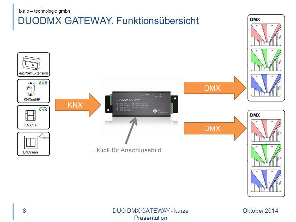 b.a.b – technologie gmbh DUODMX GATEWAY. Funktionsübersicht Oktober 20148DUO DMX GATEWAY - kurze Präsentation DMX KNX … klick für Anschlussbild.