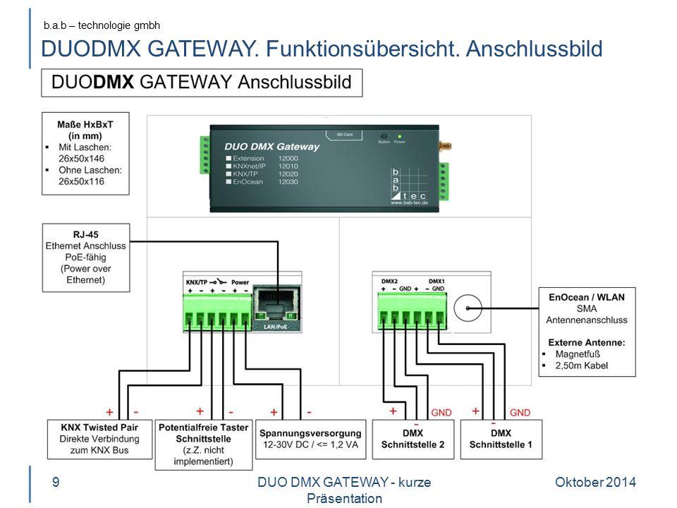 b.a.b – technologie gmbh DUODMX GATEWAY. Funktionsübersicht. Anschlussbild Oktober 2014DUO DMX GATEWAY - kurze Präsentation 9