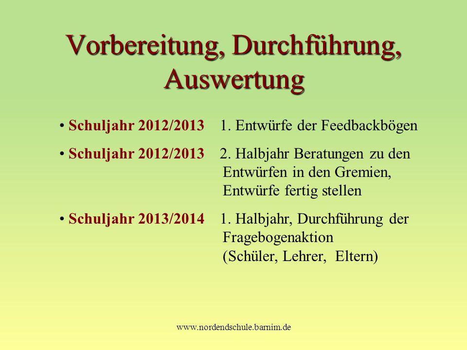 www.nordendschule.barnim.de Vorbereitung, Durchführung, Auswertung Schuljahr 2012/2013 1. Entwürfe der Feedbackbögen Schuljahr 2012/2013 2. Halbjahr B