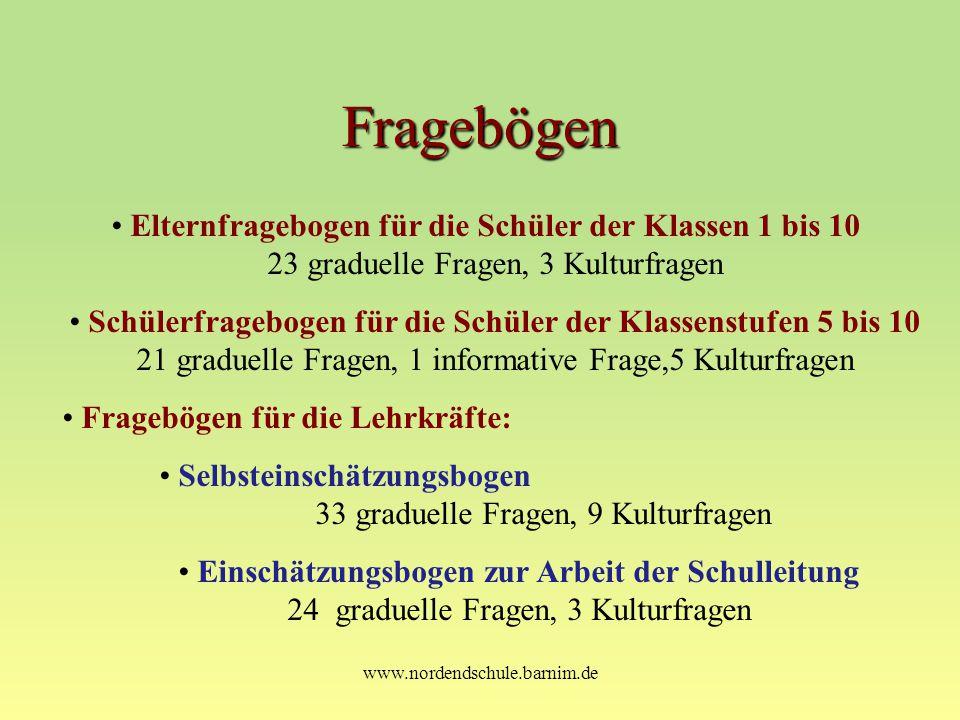 www.nordendschule.barnim.de Fragebögen Elternfragebogen für die Schüler der Klassen 1 bis 10 23 graduelle Fragen, 3 Kulturfragen Schülerfragebogen für