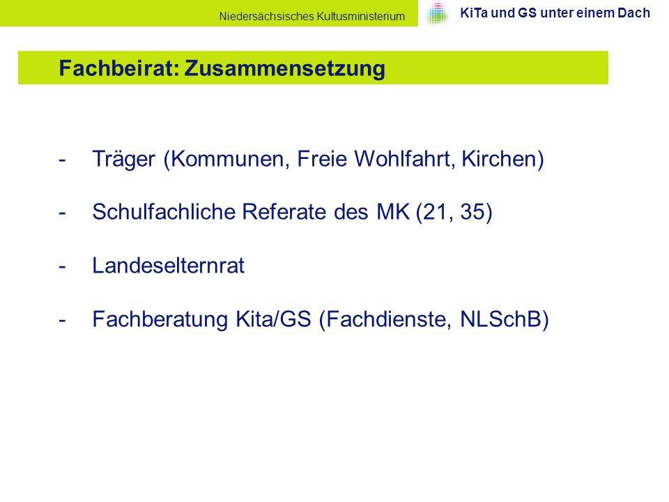 Niedersächsisches Kultusministerium -Träger (Kommunen, Freie Wohlfahrt, Kirchen) -Schulfachliche Referate des MK (21, 35) -Landeselternrat -Fachberatu
