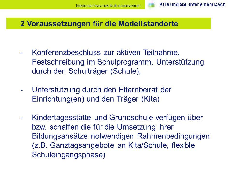 Niedersächsisches Kultusministerium -Konferenzbeschluss zur aktiven Teilnahme, Festschreibung im Schulprogramm, Unterstützung durch den Schulträger (S