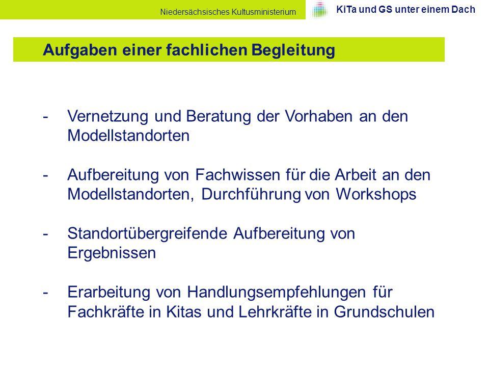 Niedersächsisches Kultusministerium -Vernetzung und Beratung der Vorhaben an den Modellstandorten -Aufbereitung von Fachwissen für die Arbeit an den M
