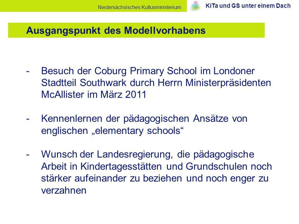 Niedersächsisches Kultusministerium -Schulgesetz und Grundschulerlass verpflichten Grundschulen zu einer engen Zusammenarbeit mit Kindertageseinrichtungen -Das KiTaG enthält den Auftrag zur Zusammenarbeit mit Grundschulen für Kindertageseinrichtungen (§3, Abs.