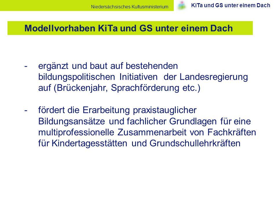 Niedersächsisches Kultusministerium -angelegt auf eine Laufzeit von drei Jahren* -Projektmittel für acht Modellstandorte:720.000 Euro Projektbegleitung:240.000 Euro ---------------------------------------------------------------- insgesamt: 960.000 Euro -Projektsteuerung durch das MK in Zusammenarbeit der Referate 31 (Federführung) und 32 *die Finanzierung im dritten Jahr (Haushaltsjahr 2014) steht derzeit noch unter Haushaltsvorbehalt Eckpunkte des Modellvorhabens KiTa und GS unter einem Dach