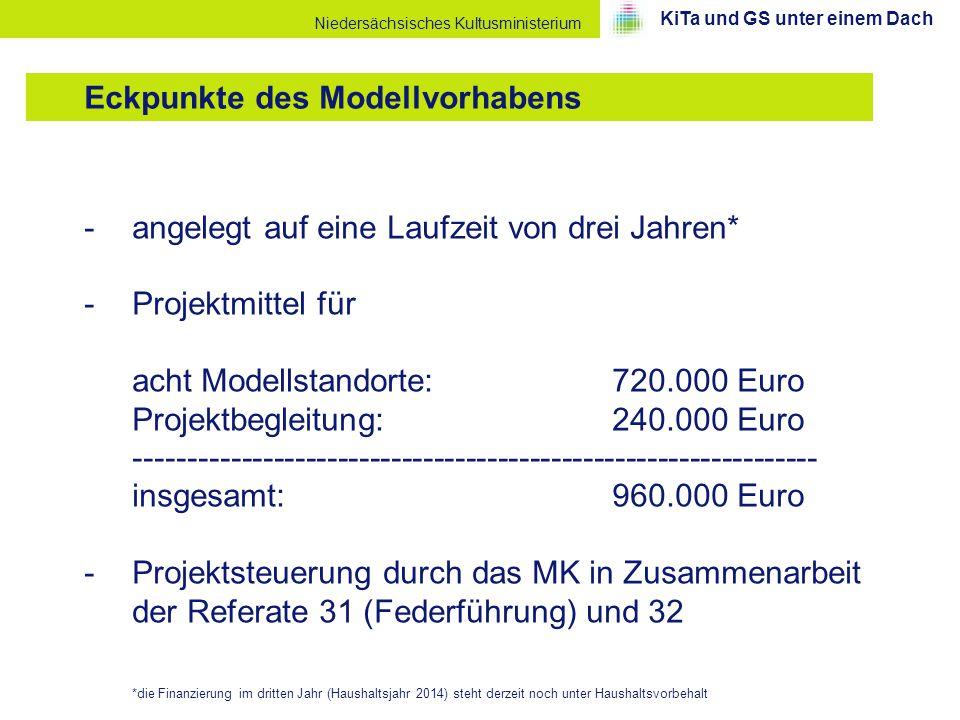 Niedersächsisches Kultusministerium -angelegt auf eine Laufzeit von drei Jahren* -Projektmittel für acht Modellstandorte:720.000 Euro Projektbegleitun