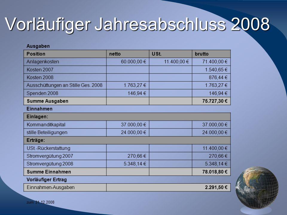 Vorläufiger Jahresabschluss 2008 Ausgaben PositionnettoUSt.brutto Anlagenkosten60.000,00 €11.400,00 €71.400,00 € Kosten 2007 1.540,65 € Kosten 2008 87