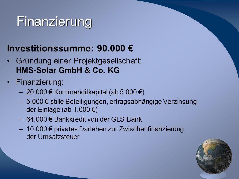 Finanzierung Investitionssumme: 90.000 € Gründung einer Projektgesellschaft: HMS-Solar GmbH & Co. KG Finanzierung: –20.000 € Kommanditkapital (ab 5.00
