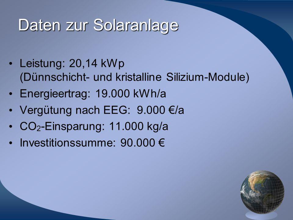 Daten zur Solaranlage Leistung: 20,14 kWp (Dünnschicht- und kristalline Silizium-Module) Energieertrag: 19.000 kWh/a Vergütung nach EEG: 9.000 €/a CO