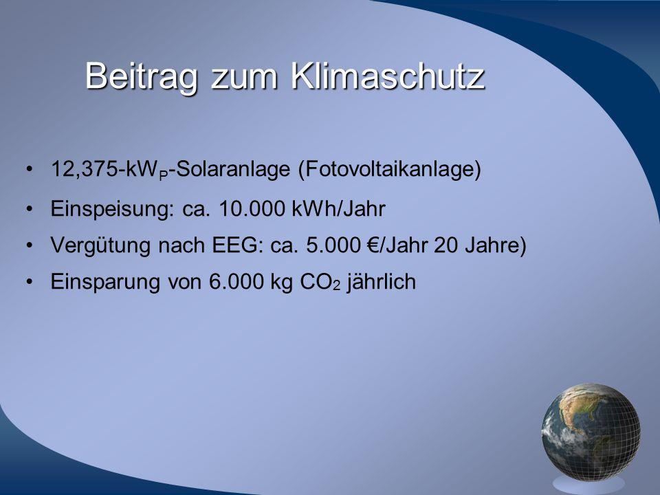 Beitrag zum Klimaschutz 12,375-kW P -Solaranlage (Fotovoltaikanlage) Einspeisung: ca. 10.000 kWh/Jahr Vergütung nach EEG: ca. 5.000 €/Jahr 20 Jahre) E