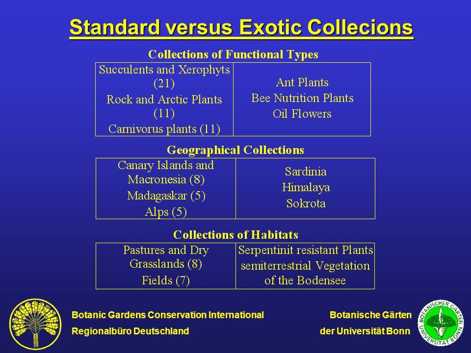Standard versus Exotic Collecions Botanic Gardens Conservation International Botanische Gärten Regionalbüro Deutschland der Universität Bonn