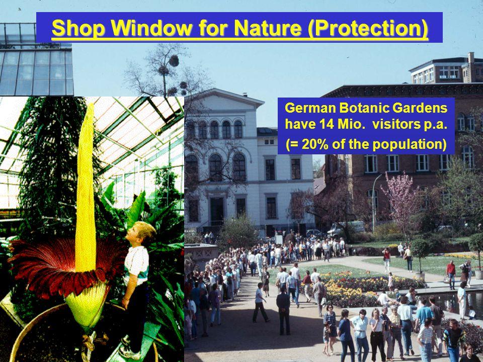 Historic Value & Cultural Heritage