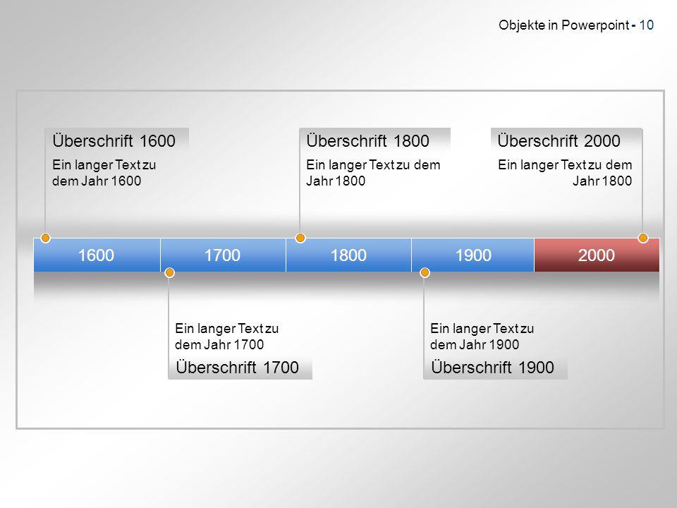 Objekte in Powerpoint - 10 q 16001700180019002000 Überschrift 1600 Ein langer Text zu dem Jahr 1600 Überschrift 1800 Ein langer Text zu dem Jahr 1800