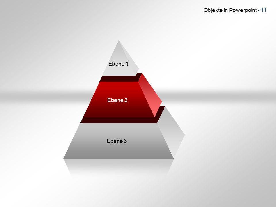 Objekte in Powerpoint - 11 Ebene 3 Ebene 2 Ebene 1