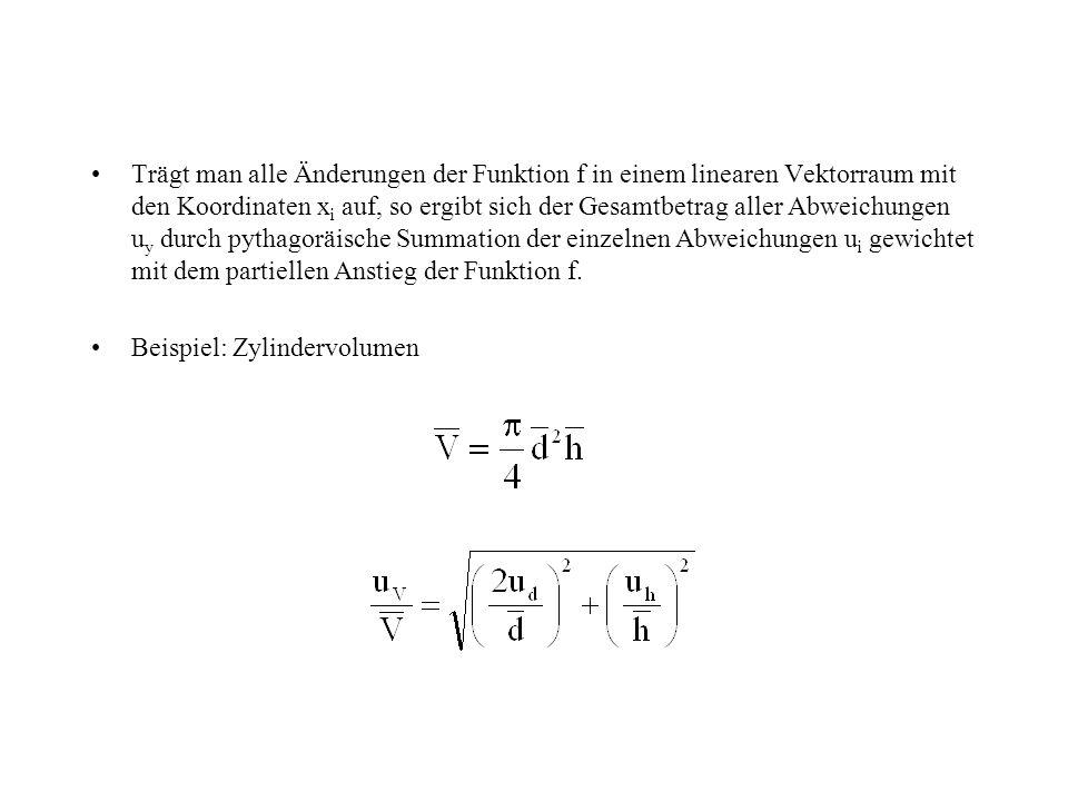 Trägt man alle Änderungen der Funktion f in einem linearen Vektorraum mit den Koordinaten x i auf, so ergibt sich der Gesamtbetrag aller Abweichungen u y durch pythagoräische Summation der einzelnen Abweichungen u i gewichtet mit dem partiellen Anstieg der Funktion f.