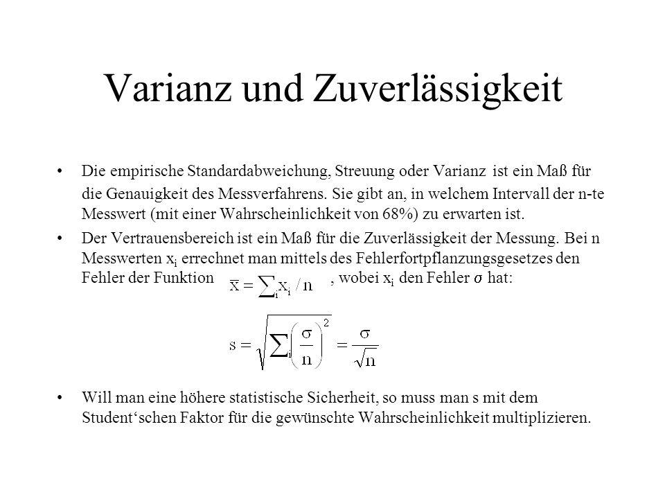 Varianz und Zuverlässigkeit Die empirische Standardabweichung, Streuung oder Varianz ist ein Maß für die Genauigkeit des Messverfahrens. Sie gibt an,