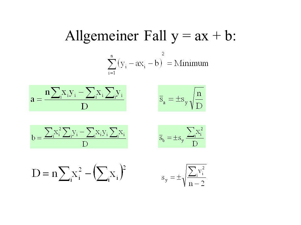 Allgemeiner Fall y = ax + b: