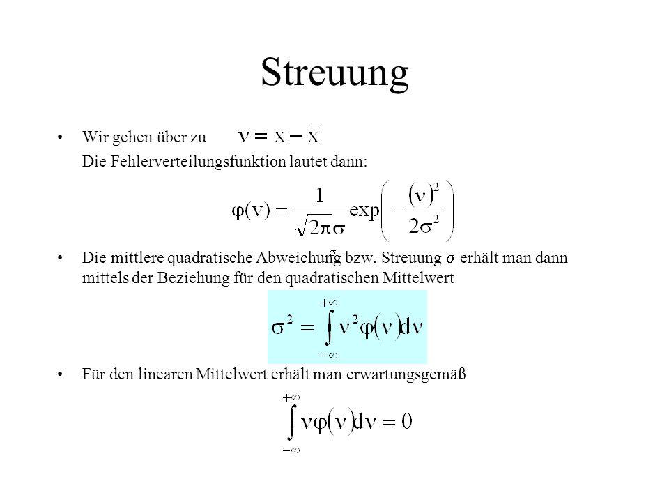 Streuung Wir gehen über zu Die Fehlerverteilungsfunktion lautet dann: Die mittlere quadratische Abweichung bzw. Streuung  erhält man dann mittels der