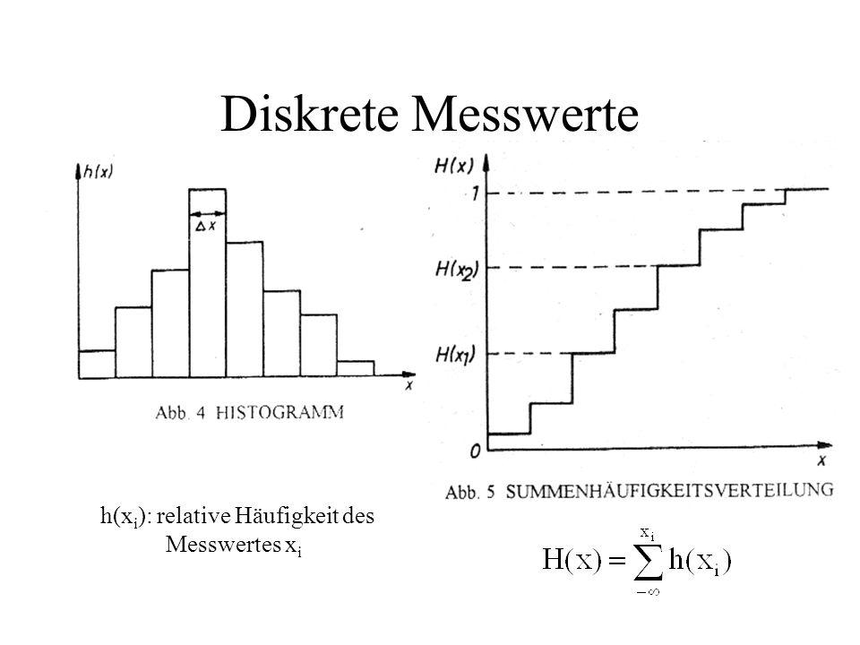 Diskrete Messwerte h(x i ): relative Häufigkeit des Messwertes x i