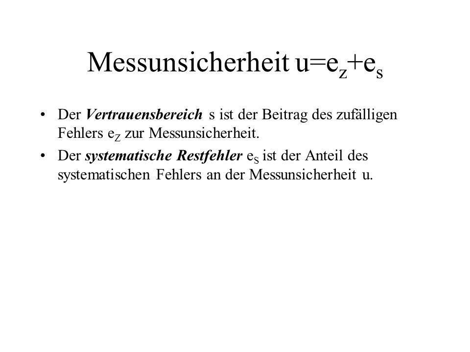 Messunsicherheit u=e z +e s Der Vertrauensbereich s ist der Beitrag des zufälligen Fehlers e Z zur Messunsicherheit. Der systematische Restfehler e S